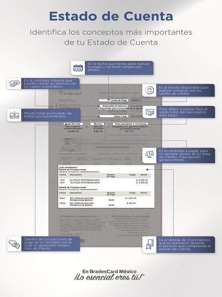 Estado de Cuenta C&A Bradescard